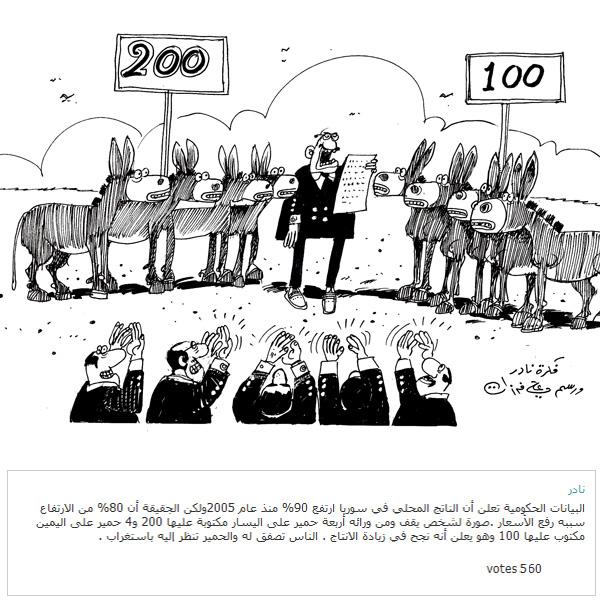ali ferzat - علي فرزات-  كاريكاتير - كاريكاتير بافكاركم - 343